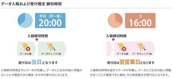 締め入り時間平日(月〜金)20:00 土16:00